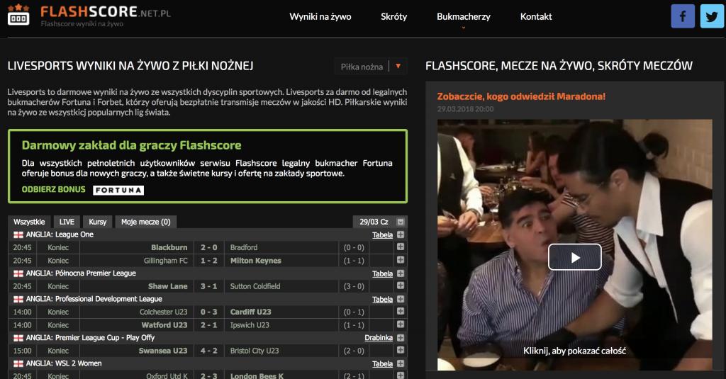 wyniki na żywo flashscore